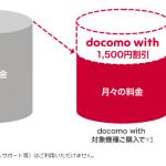 docomo with(毎月1500円割引のプラン)が気になる。
